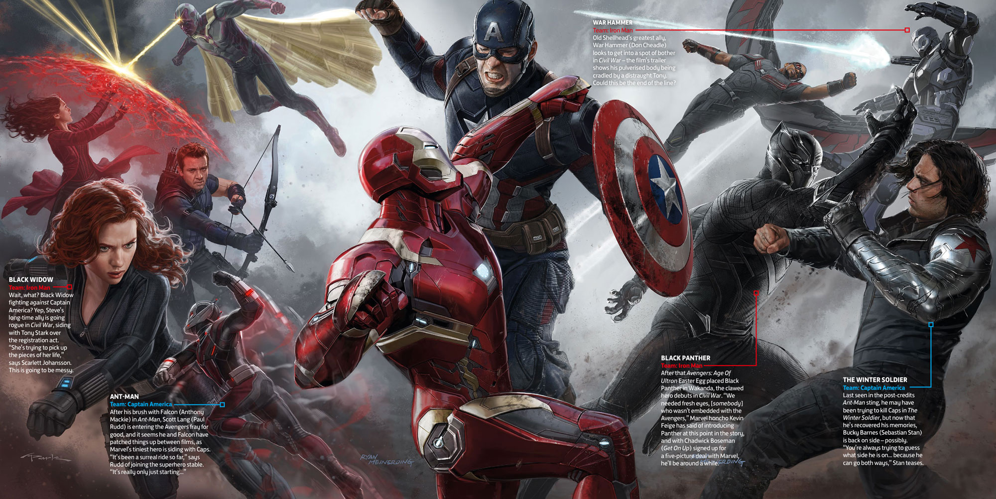 Captain America Civil War Art Revealed