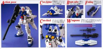 Master Grade Series GUNDAM Model Kit Gundam GP-03S